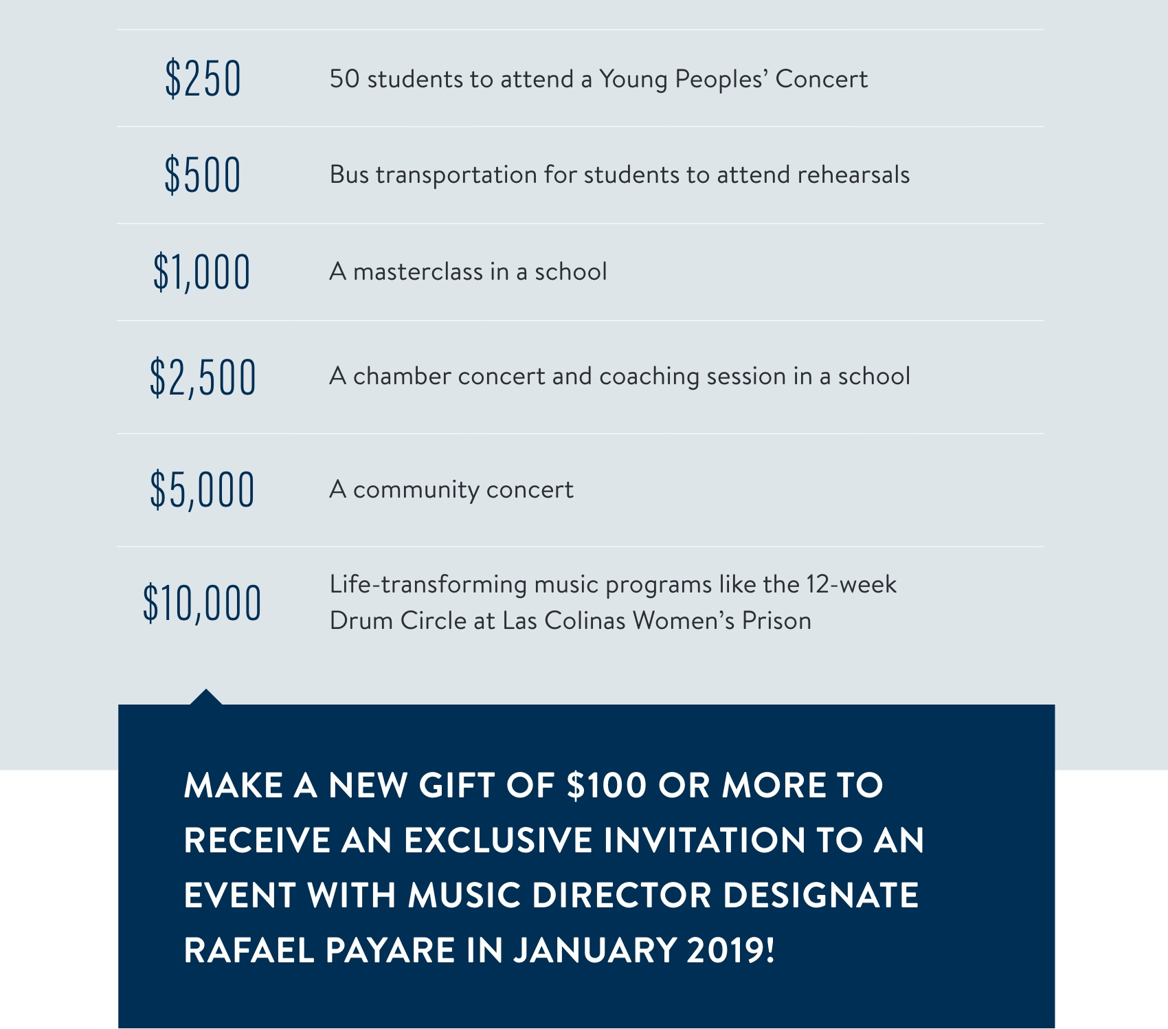 For a breakdown on giving impact, please call 619.615.3901. Make a new gift of $100 or more to receive an exclusive invitation to an event with music director designate Rafael Payare in January 2019!